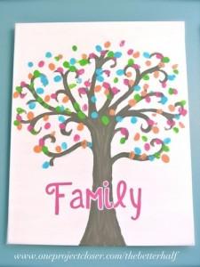 copacul familiei 3